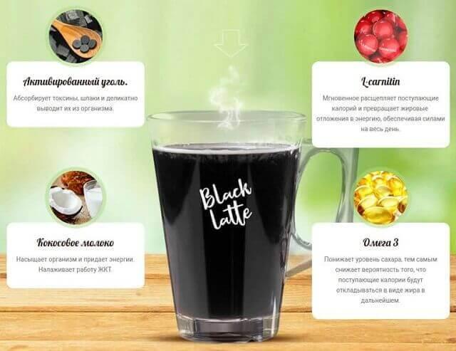 Black-Latte-thanh-phan